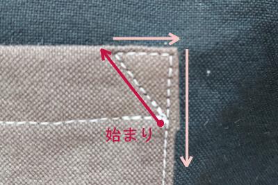ポケット縫い始めの位置