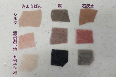 媒染と下地での色の違い